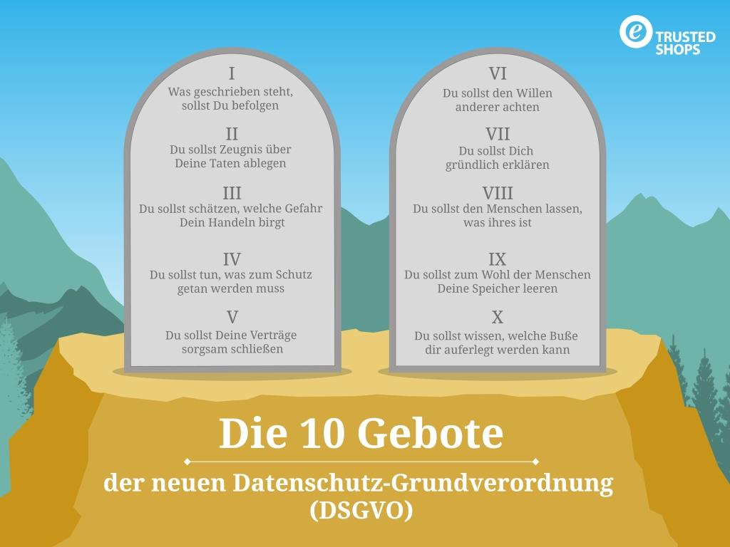Die 10 Gebote der neuen Datenschutz-Grundverordnung (DSGVO) copyright: Trusted Shops GmbH